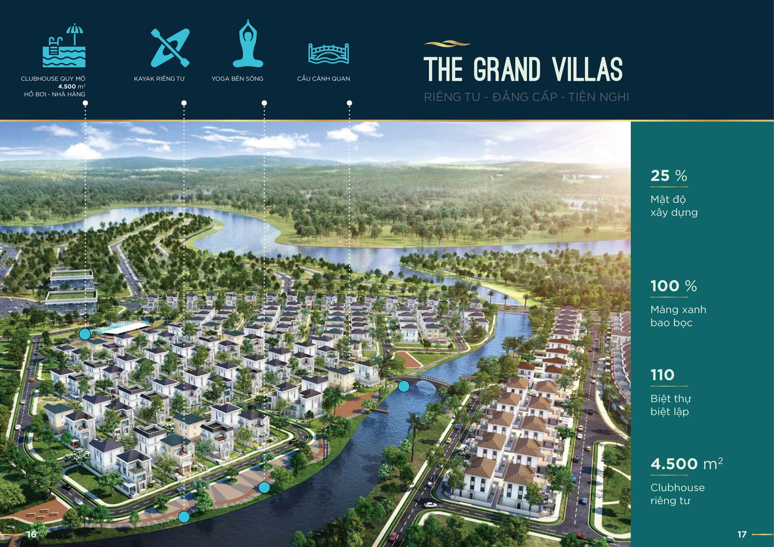 Phối cảnh phân khu The Grand Villas từ trên cao