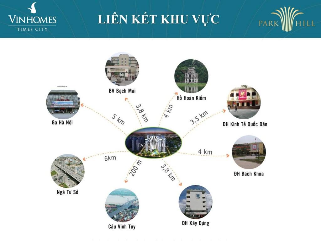 Khu vực liên kết Vinhomes Times City Park Hill